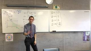Derivative of natural logarithmic functions (Discovering the connections between each)