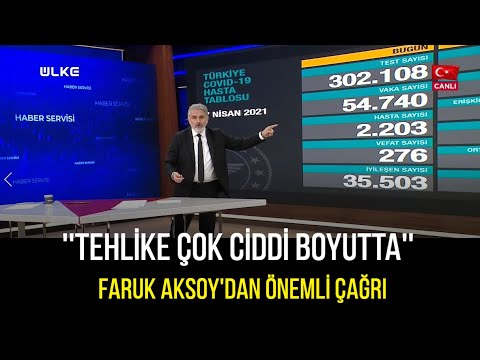 Türkiye'de vaka sayısı rekoru! Bir günde 276 can kaybı, 54 bin 740 yeni vaka!