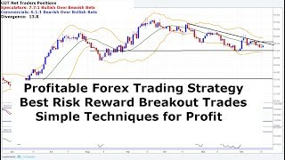 Forex Trading Breakout Strategy Best Entry Techniques USD/CAD CAD/JPY Analysis 19/12