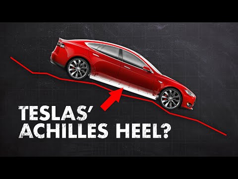 the-truth-about-tesla-battery-degradation-–-and-other-evs