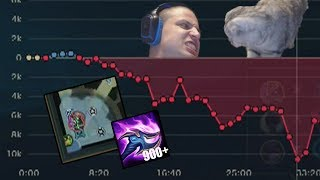 TYLER1 - CAN YOU COME BACK FROM 10K GOLD DEFICIT, 3 INHIBS DOWN AND 900+ STACKS NASUS?