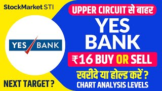 Aug 2020 share price targets Yes bank   Yes bank latest news   YESBANK stock forecast tips today