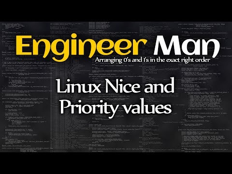 Linux Nice And Priority Values