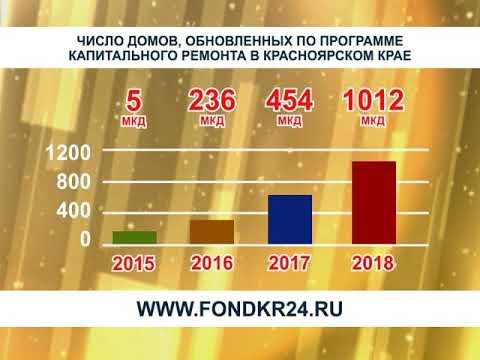О Красноярском фонде капитального ремонта