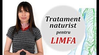 tinctura pentru limfa)