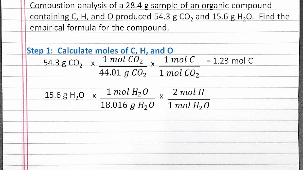 Chemistry 101 Finding Empirical Formula Using Combustion ...