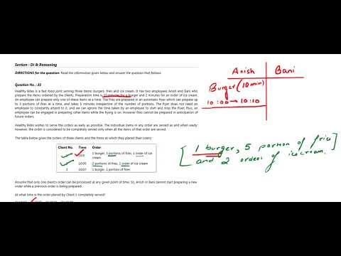 COMMON ADMISSION TEST(CAT)  2017  17 SLOT-I DATA INTERPRETATION AND REASONING COMPLETE SOLUTION