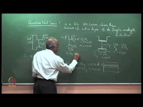 Quantum Well Laser