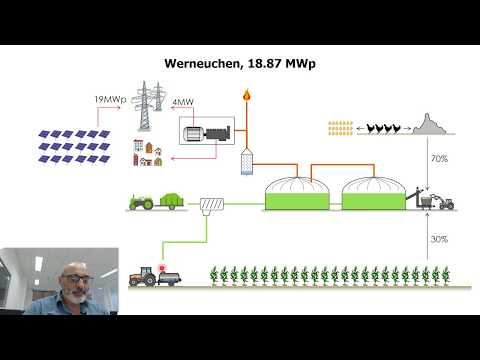 Techno-Economical Analysis of Energy Generation Power Plants