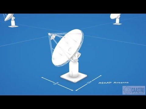 The Australian Square Kilometre Array Pathfinder