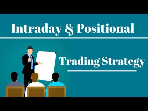 Intraday & Positional Trading Strategy :- Candle Stick Pattern Based