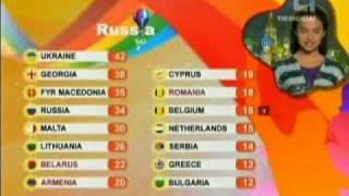 Junior Eurovision Song Contest 2008 Limassol Voting Part 1