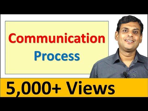Communication Process / Model I Marketing Communication Process By Dr Vijay Prakash Anand