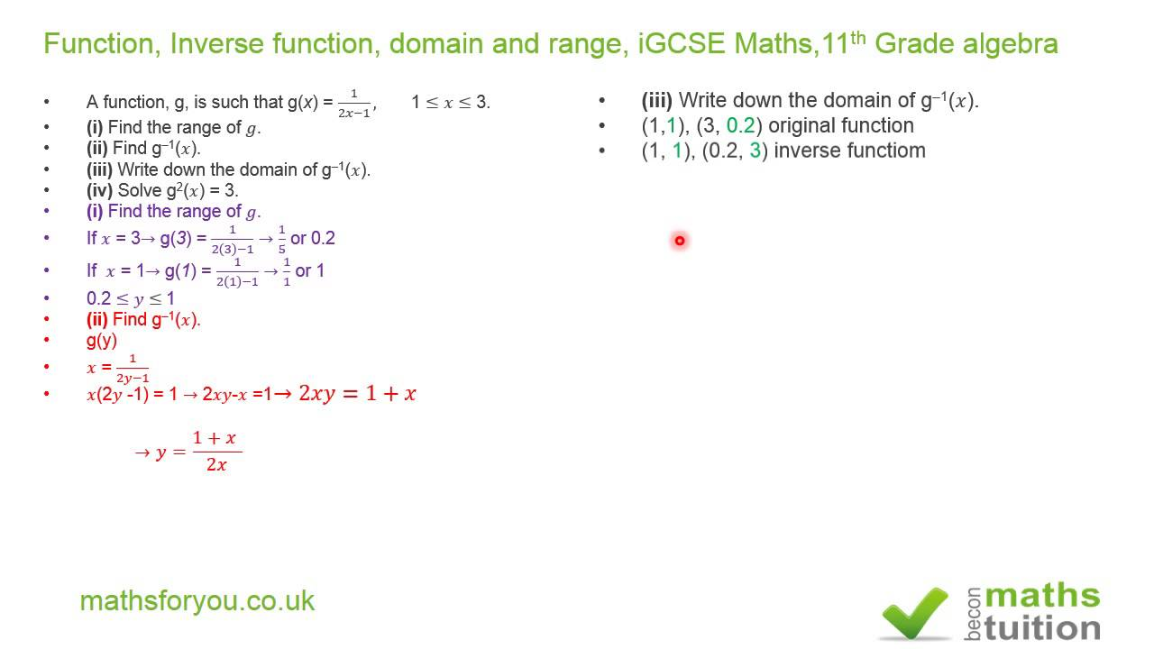 Function Inverse Function Domain And Range Igcse Maths11th Grade