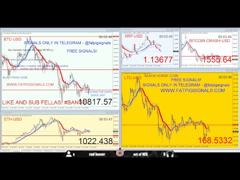 Free commodity trading signals