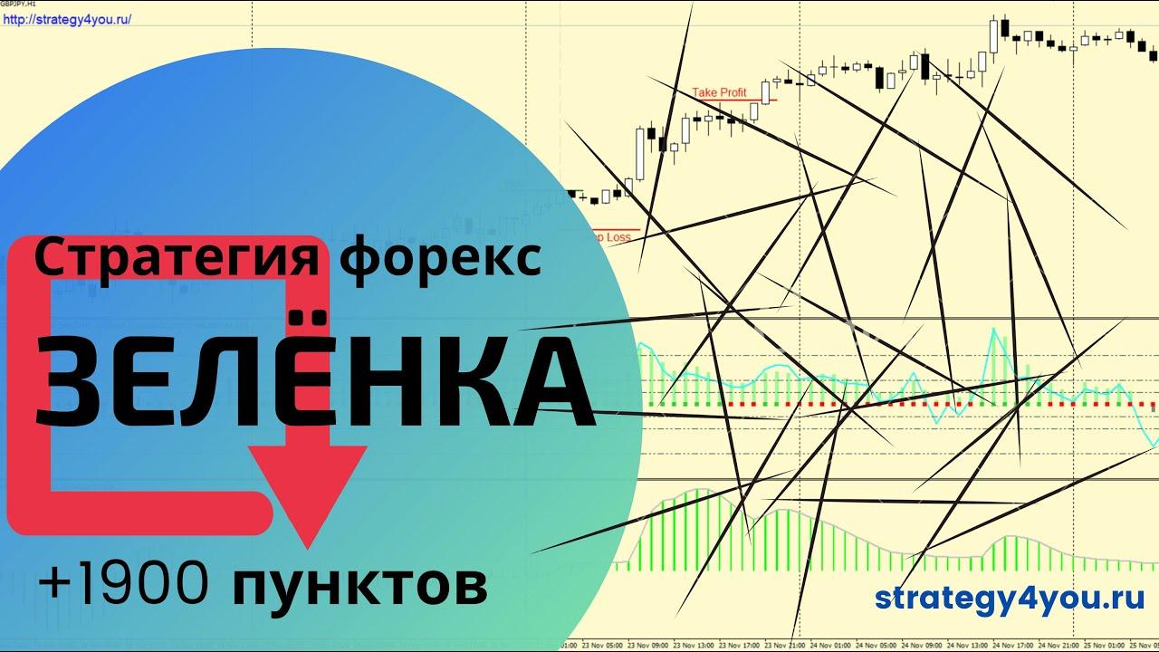 forex youtube strategii)