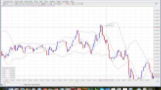 How to use Price Action Strategy - Binary Option Trading Strategies