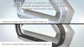 Введение в Кориолиса измерению расхода и плотности(Хотите узнать о наиболее точных технологий измерения расхода? Micro Motion компании Emerson представляет краткий..., 2012-10-19T13:53:35.000Z)