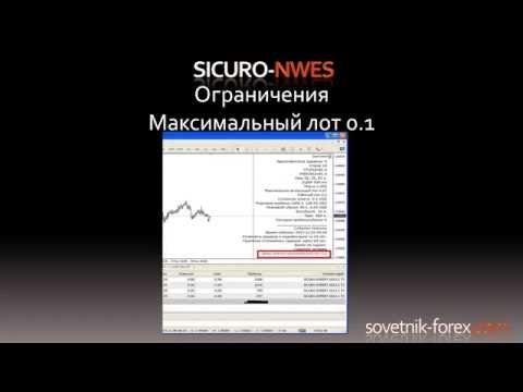 Новостной советник форекс  Sicuro News