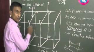 "Physics Lesson 07 ""Ushma Prasran"" Part-1 (Sem-1 HSC/GSEB)"