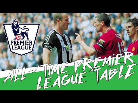 Which is the best Premier League team ever? | The All-Time Table