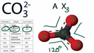 co3 2 molecular geometry shape and bond angles