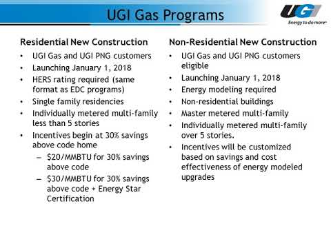 Webinar Recording: UGI's New Energy Efficiency Programs