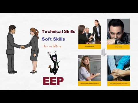 Get Employment Driven Education at Aptech for jobs in IT