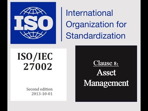 ISO 27002 - Control 8.3.1 - Management of Removable Media