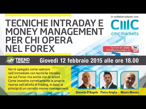 TECNICHE INTRADAY E MONEY MANAGEMENT PER CHI OPERA NEL FOREX