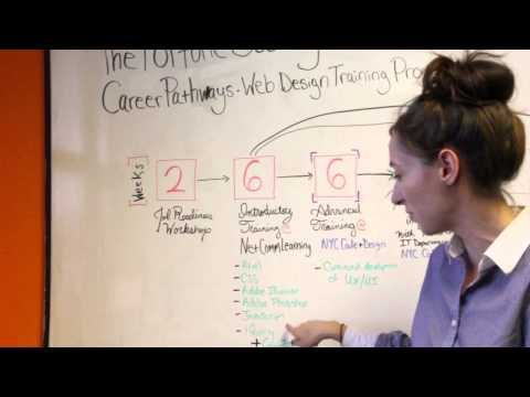 The Fortune Society - Career Pathways Web Design Training Program