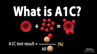 Download lagu A1C Test for Diabetes Animation MP3