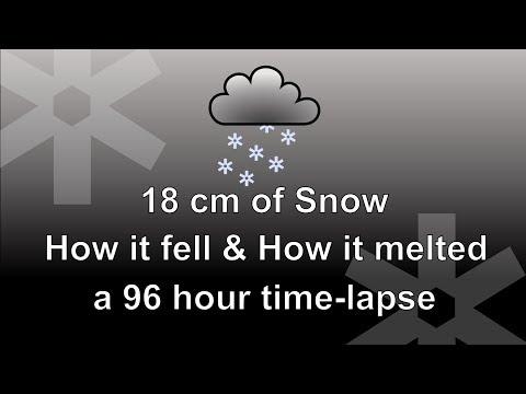 2 days snow; 96 hour time-lapse