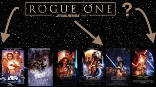 How does Rogue One fit into the Machete Order?