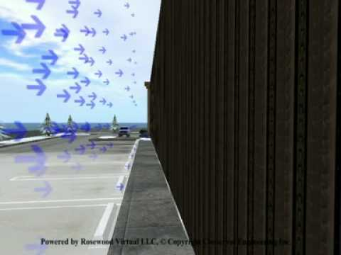 Solarwall Solar Air Heating System 3d Rendering How It