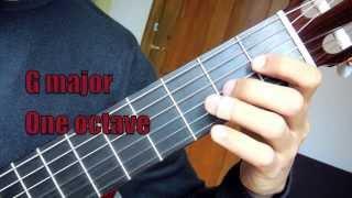 Guitar Lesson 1: Grade 1 Scales & Arpeggios