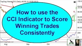 CCI Indicator Strategy for Winning Trades