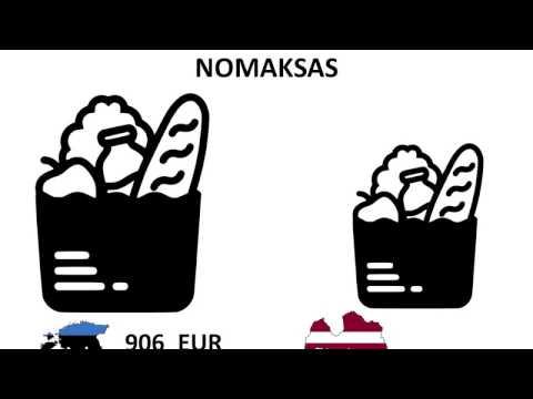 Latvija vs Igaunija