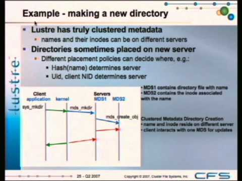 Seattle Conference on Scalability: Lustre File System
