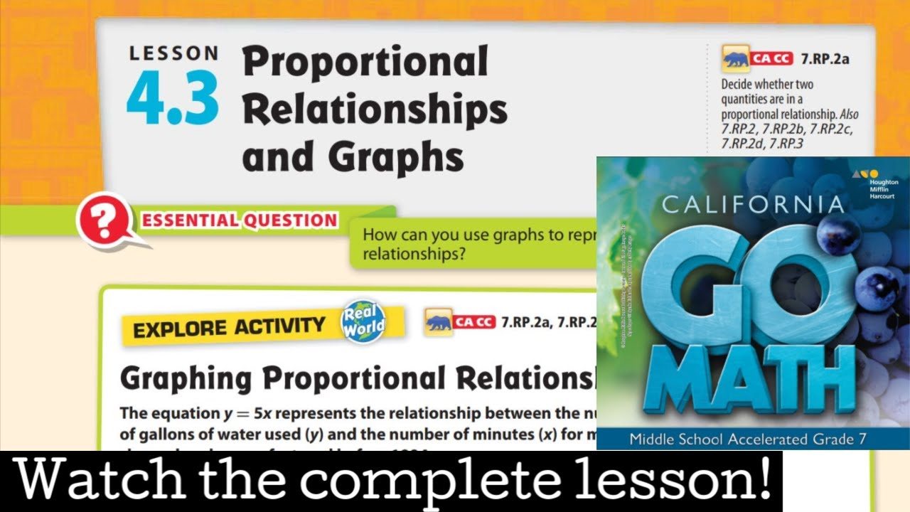 small resolution of Lesson 4.3 Proportional Relationships and Graphs - YouTube