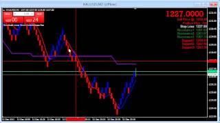 Forex simple renko price action ea