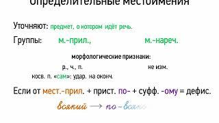 Определительные местоимения (6 класс, видеоурок-презентация)