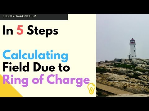 Electric Field due to Ring of Charge | Hindi