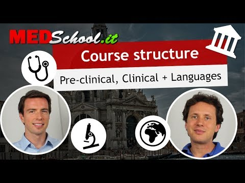 How is the course structured? - English Med Schools in Italy with Erik Campano and Alex O.