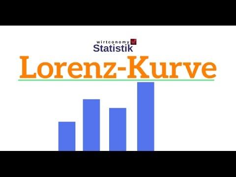 Lorenz-Kurve in der Statistik | einfach erklärt | Beispielaufgabe | wirtconomy from YouTube · Duration:  7 minutes 34 seconds