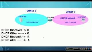 Configuración de DHCP Relay Agent