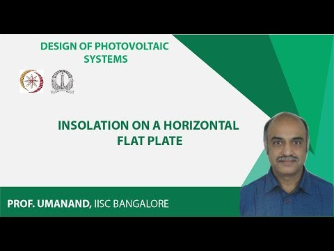 Insolation on a horizontal flat plate