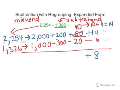 expanded form youtube  Upper Grades: Subtraction Expanded Form (with Regrouping)