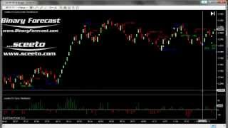 Trading Secret For Forex Euro USD 6E 12th oct 2012 Daily report