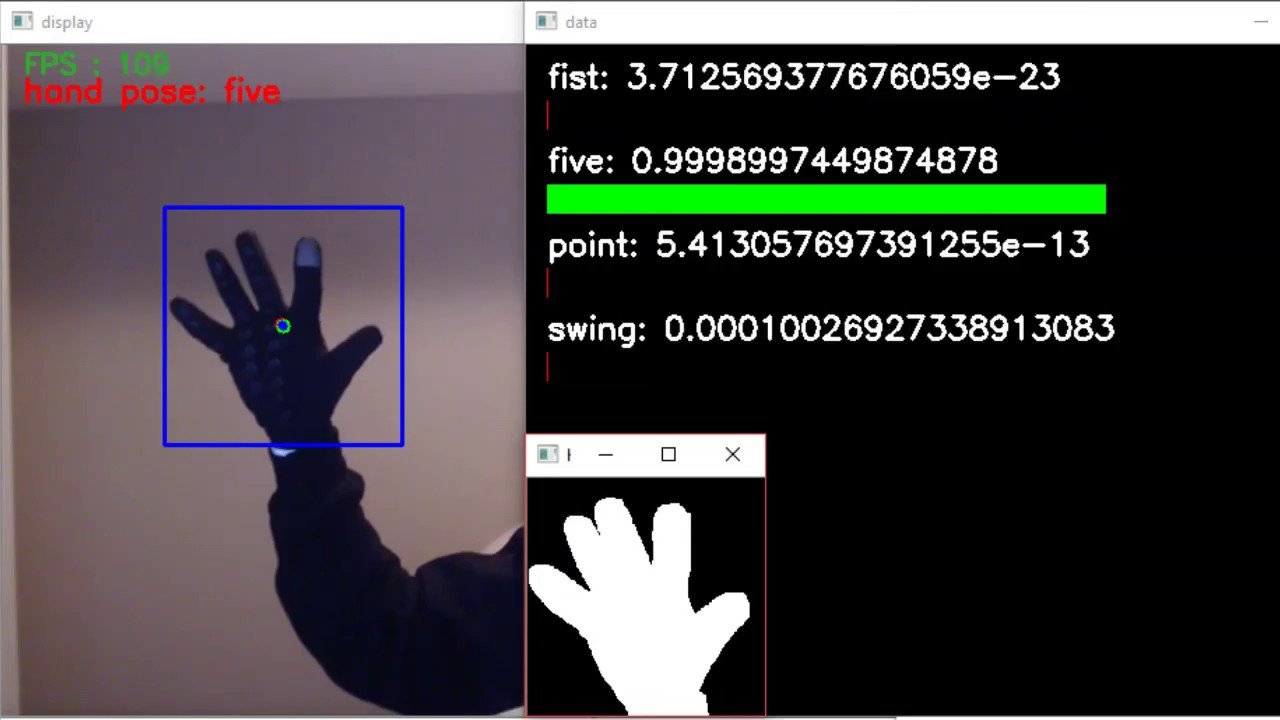 Hand Gesture Recognition with Python, OpenCV and Keras